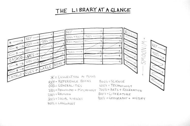 libraryFY
